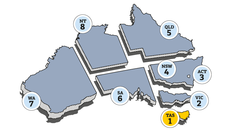 CommSec State of the States Map