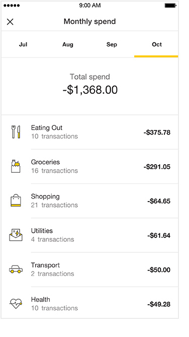 Screenshot of expenses