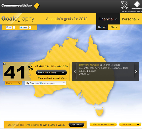 Commonwealth Bank Reveals The Real-time Goals Of The