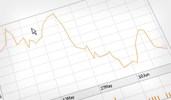 Share price graph