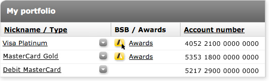 NetBank statement showing Awards icon