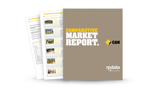 Sample market data report