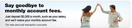 Commsec options trading fees