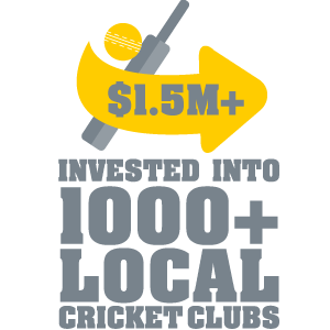 $1.55 million has been invested into more than 1000 local cricket clubs over the past four years
