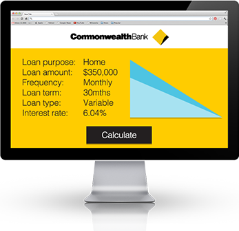 Commonwealth bank forex fees